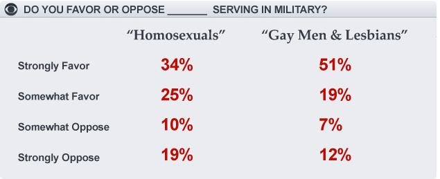 gaysinmilitary